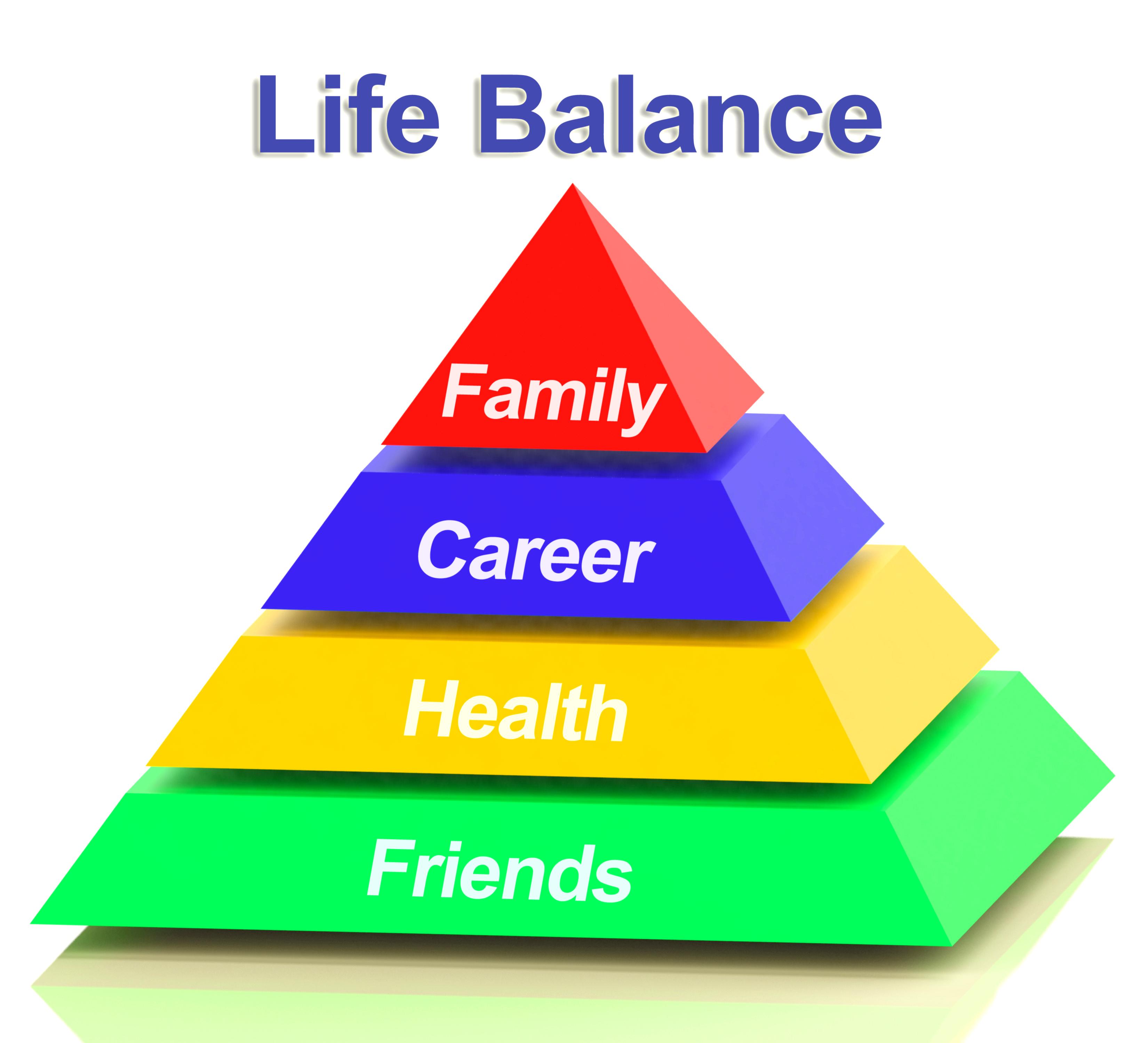 Life Balance Pyramid